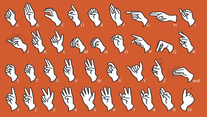 How to Learn Sign Languages Easily