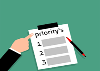 Work On Prioritizing